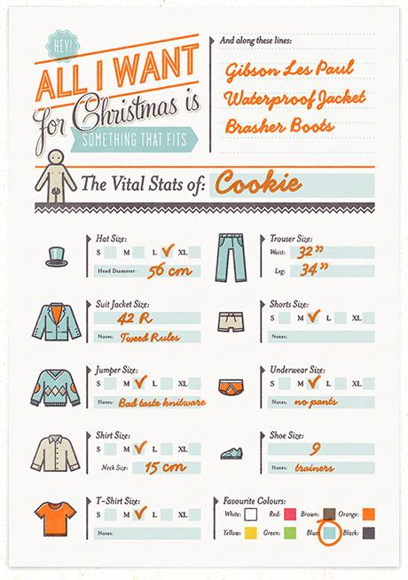 Christmas Vital Stats 2009