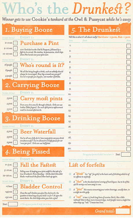 Who's the Drunkest? drinking game scorecard