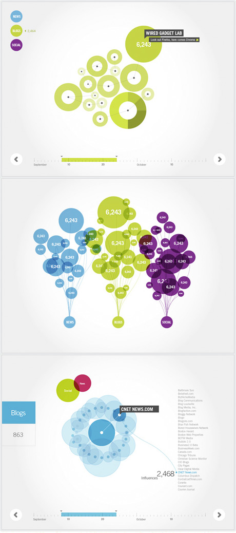 Gridplane - Infographic