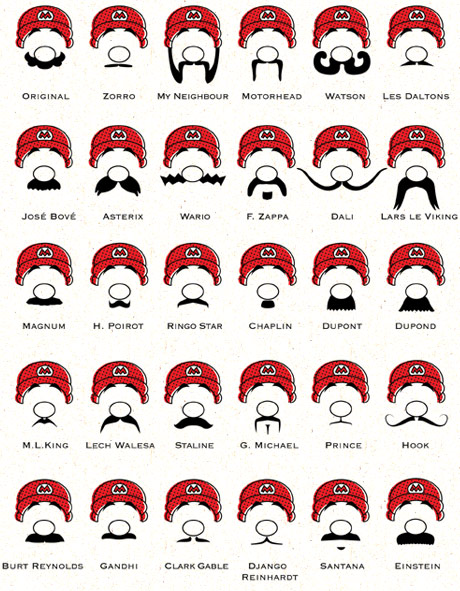 mario's guide to celebrity moustaches