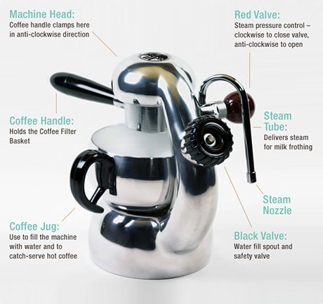 New Atomic Coffee Machine
